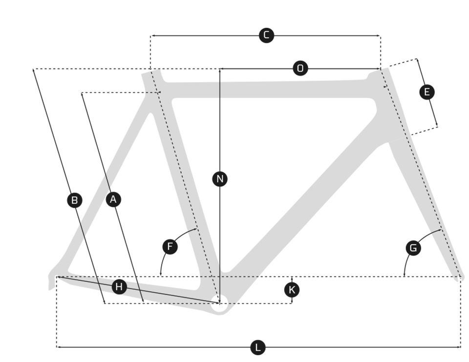 Bike geometry image